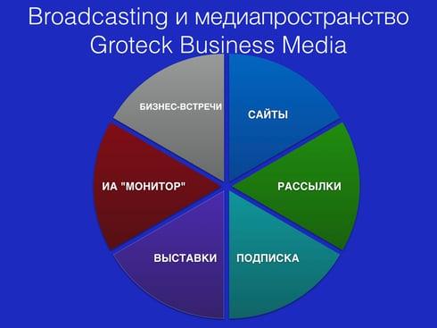 медиакит Broadcasting_2019-2.001